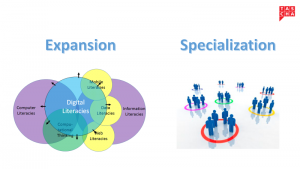diagram showing digital literacies expansion across web, data, mobile, and information
