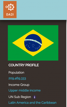 An image of the country profile of Brazil on the DA2i Dashboard. The image features the flag of Brazil. on a black and teal background